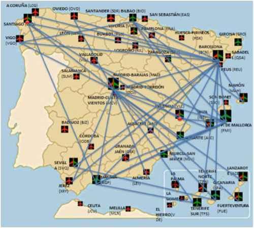 La competencia en el mercado español de transporte aéreo