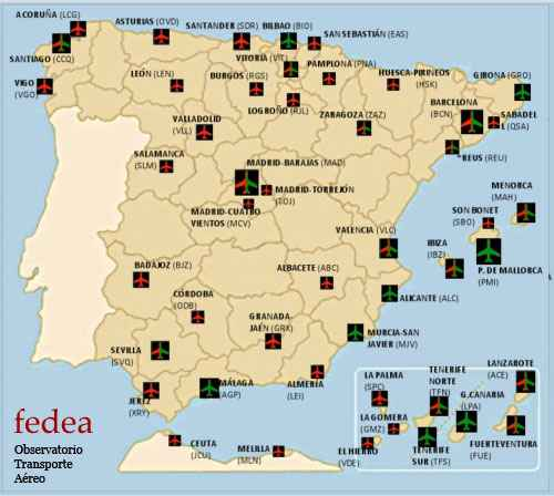 Informe taxonomía aeropuertos españoles